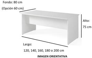 Imagen medidas - Mesa operativa Cetor ofitipo-