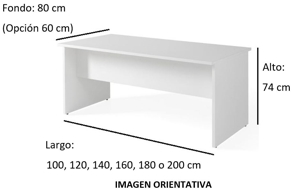 Imagen medidas - Mesa operativa Eupor ofitipo