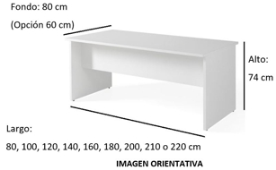 Imagen medidas - Mesa operativa Turce ofitipo